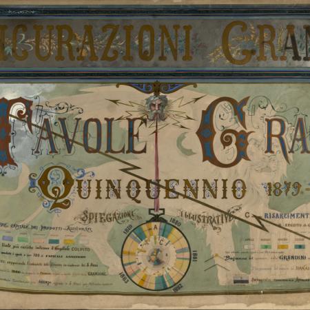Hail insurance graphic plates (1884)