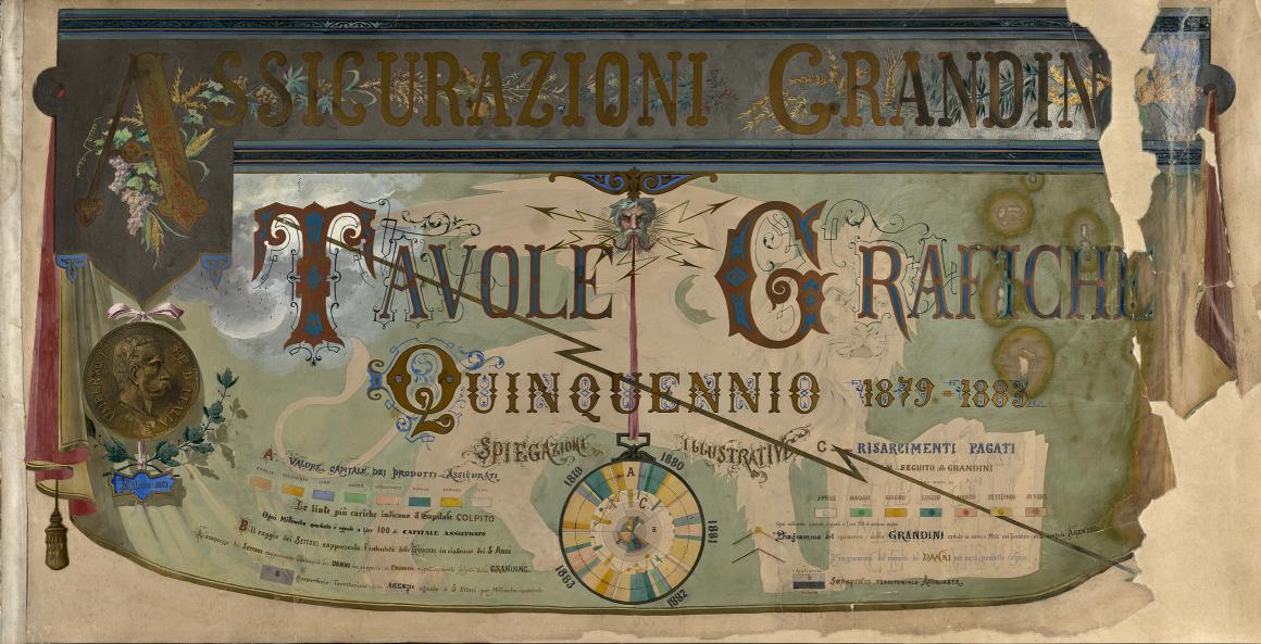 Tavole grafiche grandine (1884)