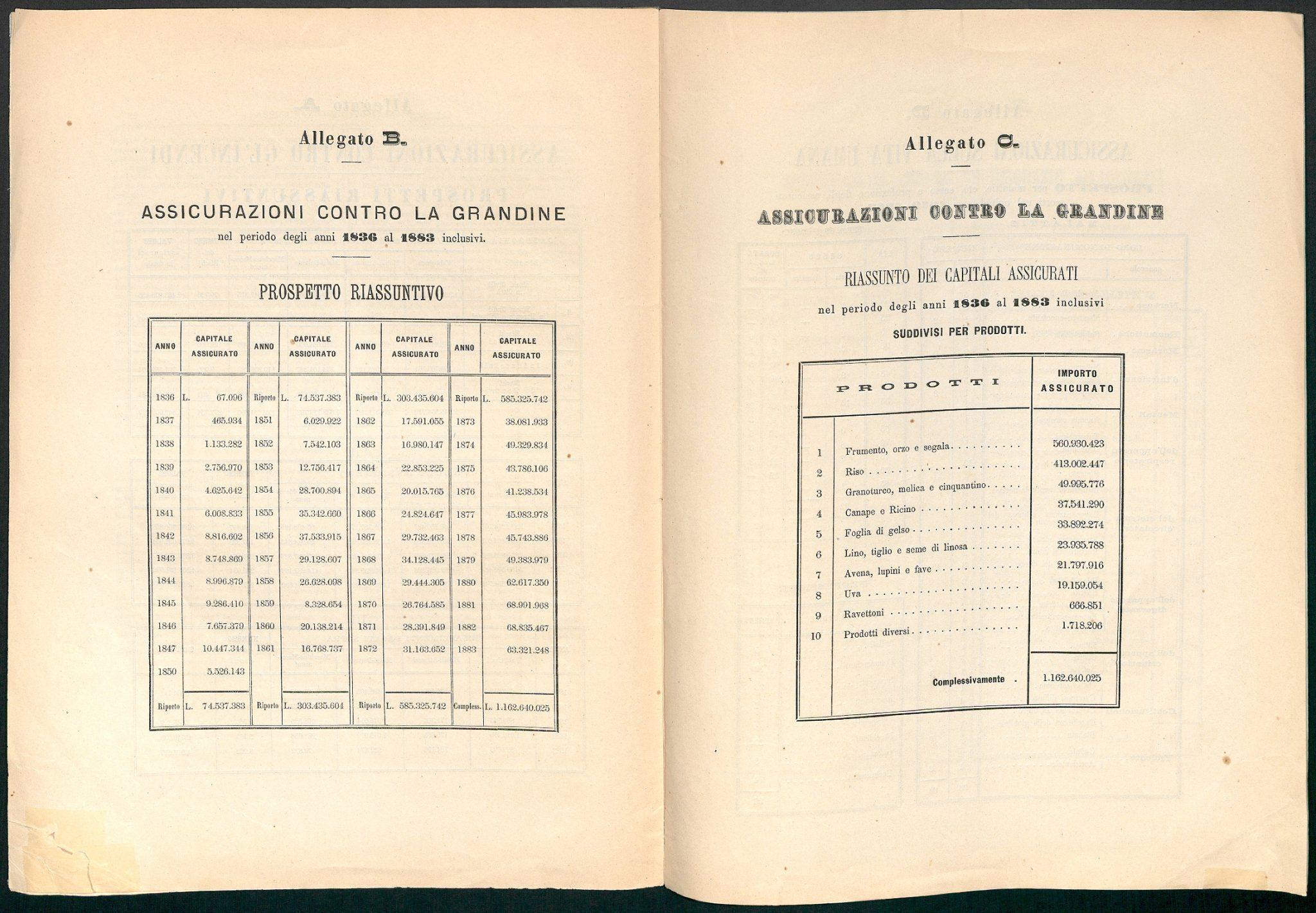 Prospetto riassuntivo grandini 1836-1883 (Venezia, 1884)