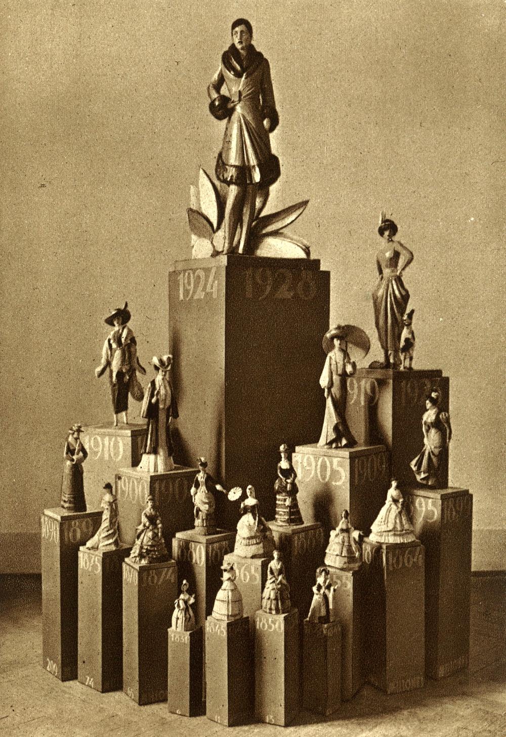 Plastico rappresentante lo sviluppo del Ramo vita lungo un secolo (1929)