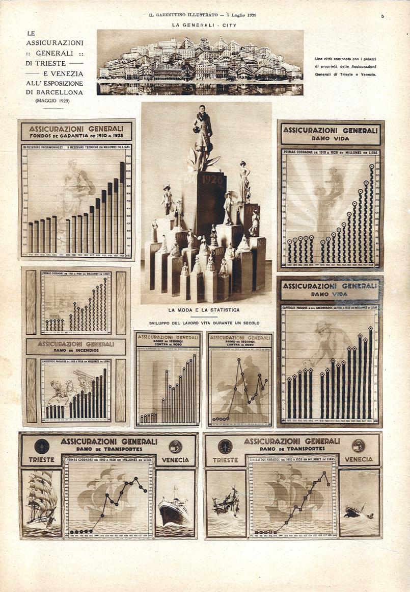 Il Gazzettino Illustrato n. 27 del 7 luglio 1929, p. 5