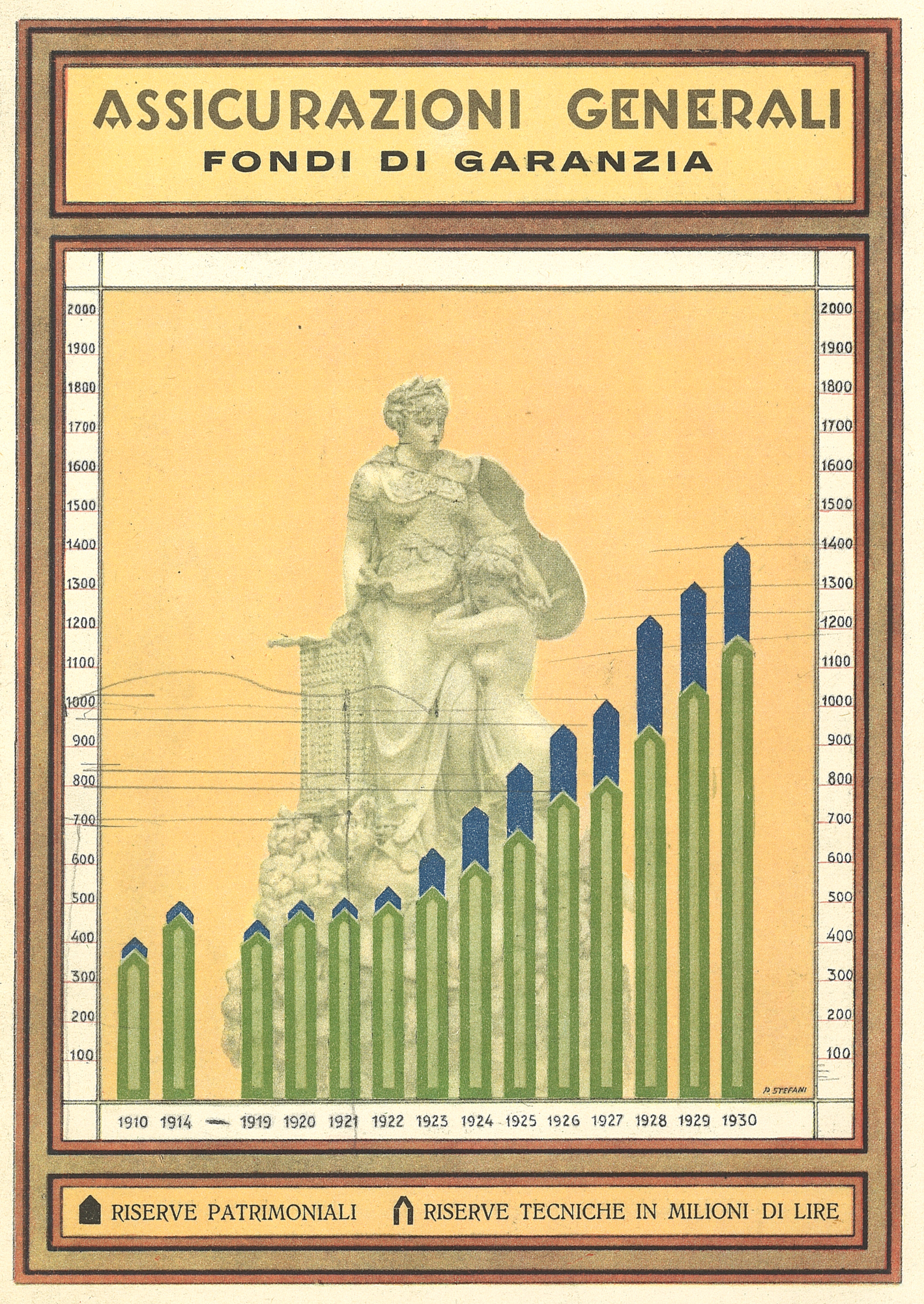 Opuscolo pubblicitario (1931)