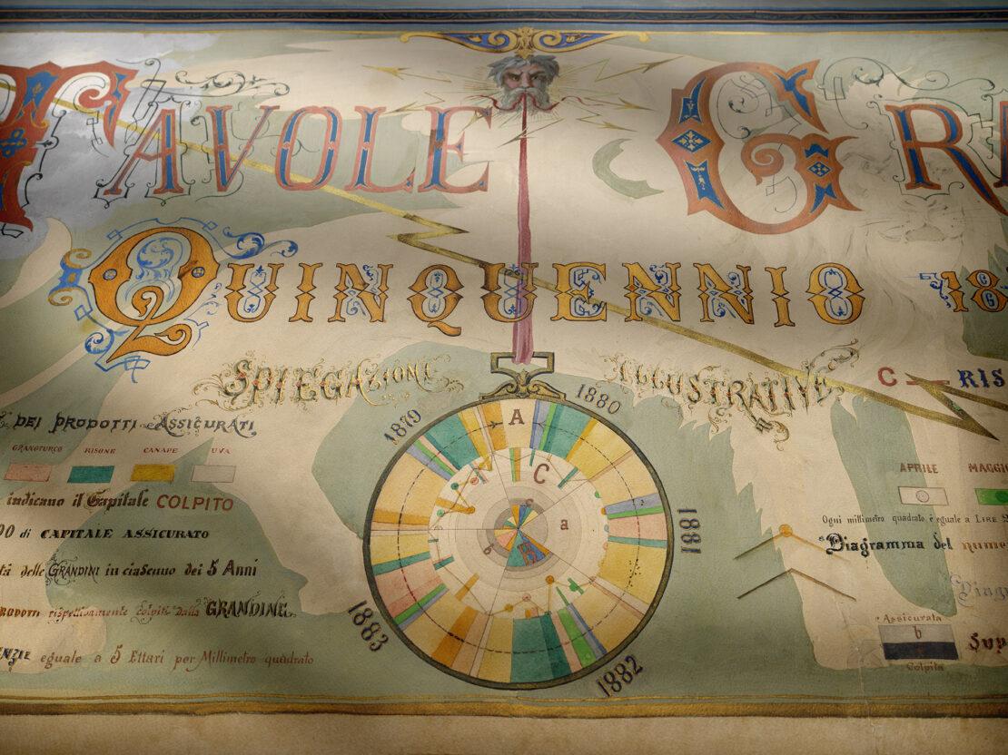 Tavole grafiche grandine, coperta (1884) / ph. Massimo Gardone