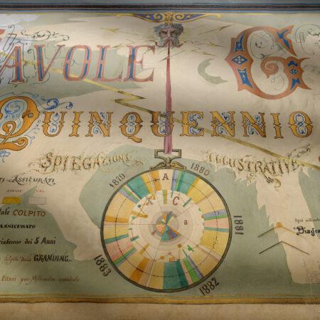 Hail insurance graphic plates, cover (1884) / ph. Massimo Gardone